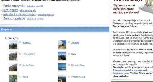 Top Atrakcje 2012 Krajtroterów - zdjęcie