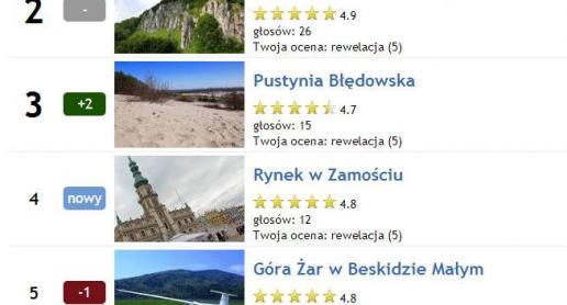 Turystyczna Lista Przebojów - wrzesień 2013 - zdjęcie