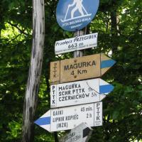 przełęcz Przegibek
